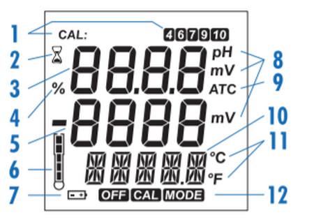 Tính năng các biểu tượng trên màn hình LCD máy đo pH cầm tay